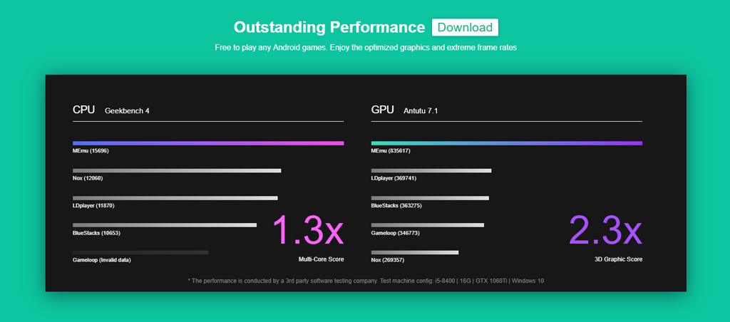 11 hệ điều hành & trình giả lập Android tốt nhất năm 2020: MEmu