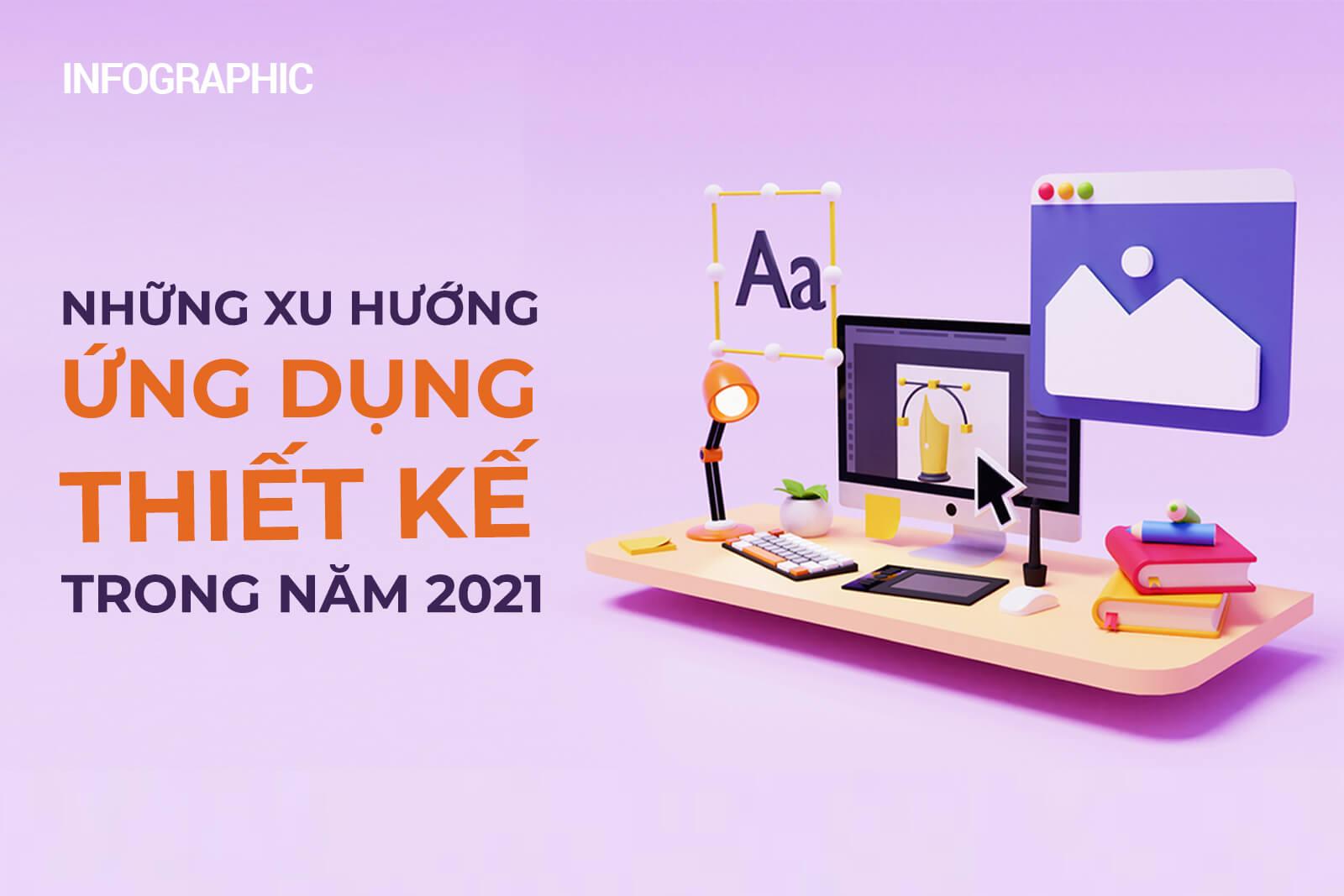 Infographic: 6 xu hướng ứng dụng thiết kế trong năm 2021